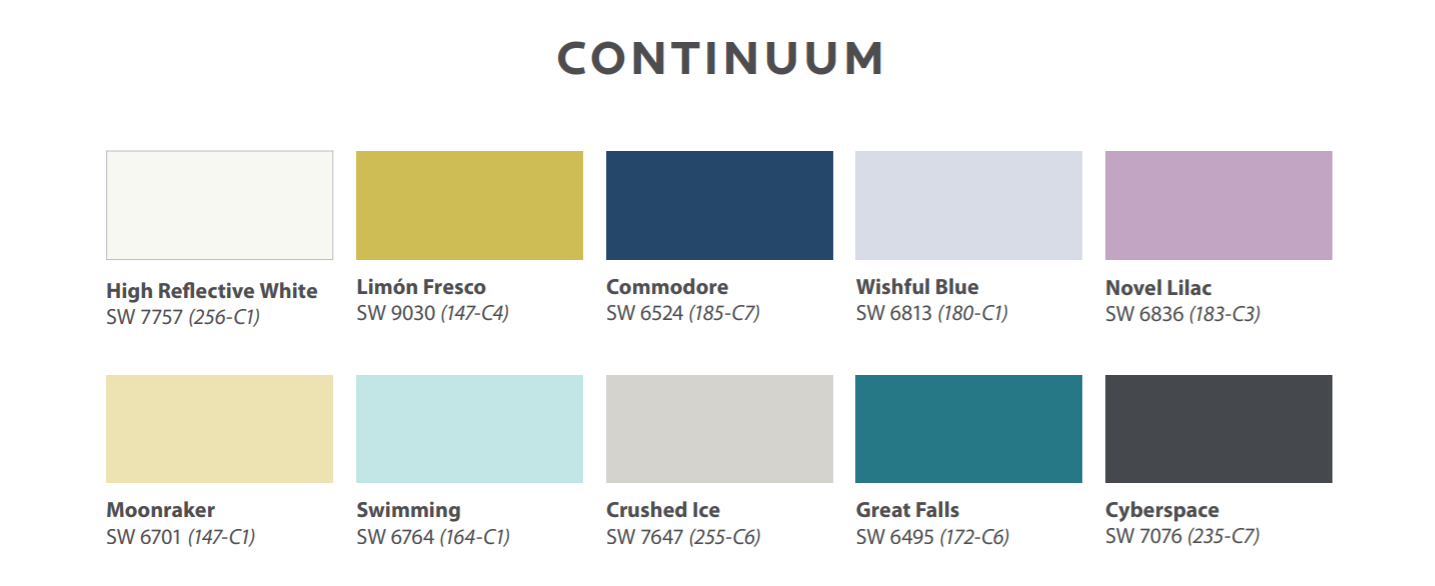 Sherwin-Williams 2021 Colormix Forecast Continuum Palette